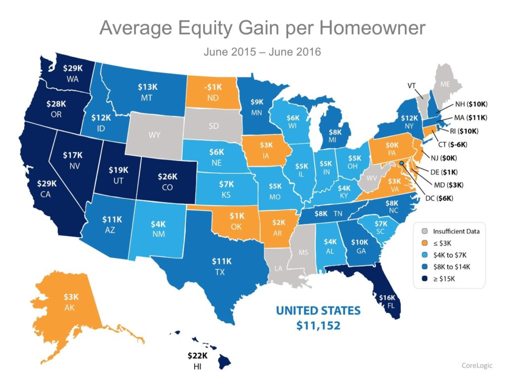 Average Equity Gain per Homeowner (Source: CoreLogic)
